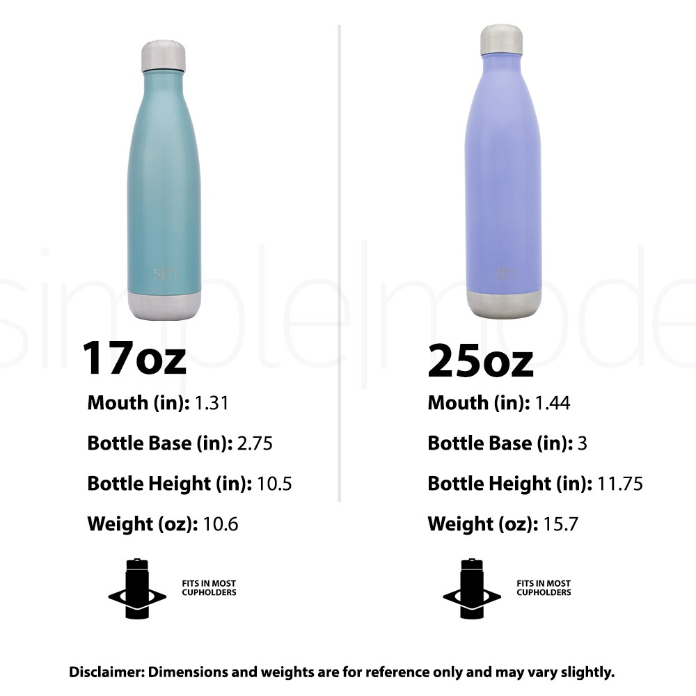 Water Bottle Dimensions - Page 5 - Water Bottle Labels