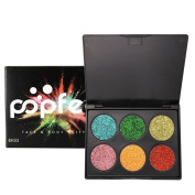 SMILEQ Shimmer Glitter Eye Shadow Powder Palette Matte Eyeshadow Cosmetic Makeup