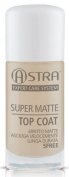 Astra Super Matte Top Coat