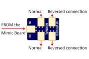 DCC Concepts DCD-MRA3 Alpha Mimic Connexion Reverser