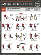 Battle Rope High Intensity Workout - FT - Laminated Poster / Chart For - Strength & Cardio Training - Core - Chest - Legs - Shoulders & Back - Body Building & Fat Loss With Battle Rope Training - 45.72cm X 60.96cm