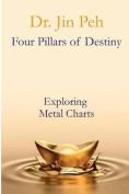 Four Pillars of Destiny Exploring Metal Charts