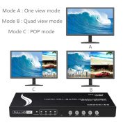 HDMI Quad MultiViewer 4X1, 1080P 4 in 1 out Screen Splitter with POP Speed Seamless Switch with IR Remote