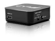 CYP Audio into HDMI Embed