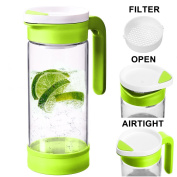 Jalousie 1420ml (1.4l) Borosilicate Airtight Glass Water pitcher ice tea maker fruit infused water maker Locking Lids - BPA Free Airtight Dishwasher and Microwave Safe 1.4 Litre