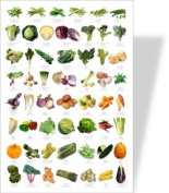 Vegetables Poster - Educational Healthy Eating Poster