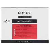 BIOPOINT Pro vials Fall Shampoo Conditioner Hair Products