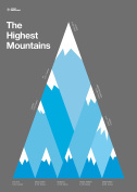 The Highest Mountains Print - 700mm X 500mm