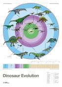 Dinosaur Evolution Print - 700mm X 500mm