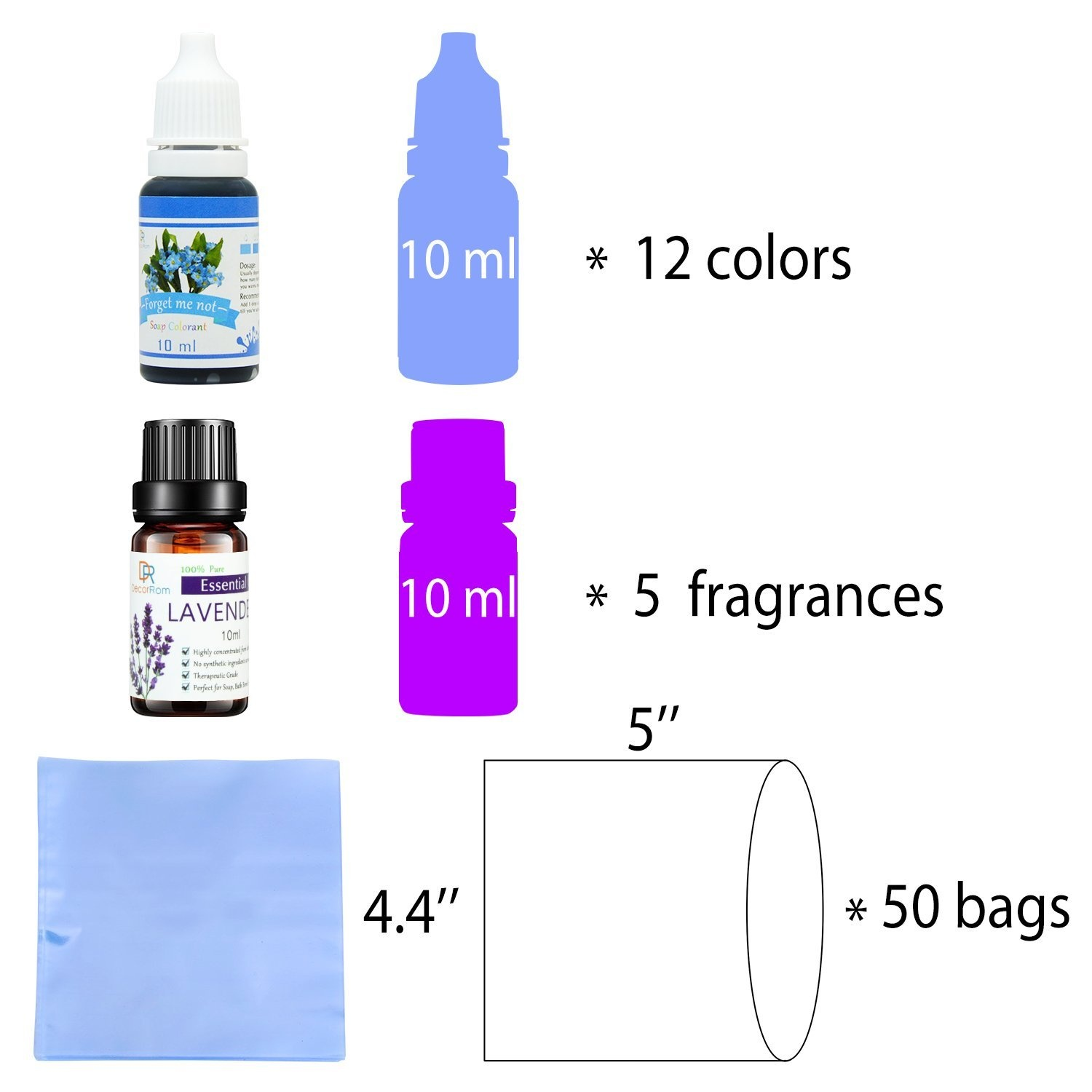 Skin Safe Bath Bomb Soap Dye with Fragrance Oils, Shrink Wrap Bags - Food  Grade Bath Bomb Colourant & Therapeutic Grade 100% Pure Essential Oil for